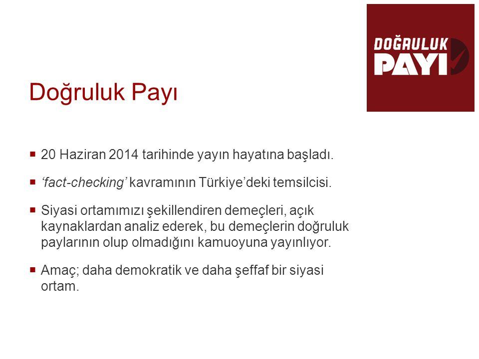Doğruluk Payı  20 Haziran 2014 tarihinde yayın hayatına başladı.  'fact-checking' kavramının Türkiye'deki temsilcisi.  Siyasi ortamımızı şekillendi