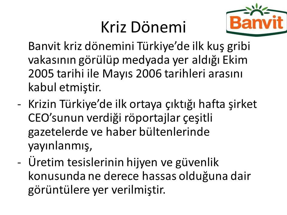 Kriz Dönemi Banvit kriz dönemini Türkiye'de ilk kuş gribi vakasının görülüp medyada yer aldığı Ekim 2005 tarihi ile Mayıs 2006 tarihleri arasını kabul
