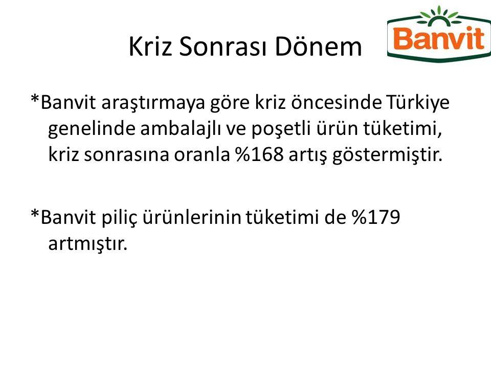 Kriz Sonrası Dönem *Banvit araştırmaya göre kriz öncesinde Türkiye genelinde ambalajlı ve poşetli ürün tüketimi, kriz sonrasına oranla %168 artış göst