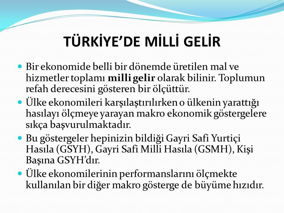 TÜRKİYE'DE MİLLİ GELİR Kişi başı gelir esas alınarak yapılan sınıflandırmada Türkiye üst-orta gelir grubunda yer alan ülkelerden birisidir.