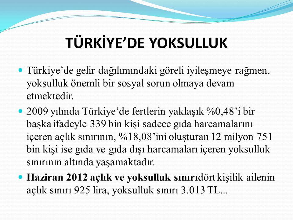 TÜRKİYE'DE YOKSULLUK Türkiye'de gelir dağılımındaki göreli iyileşmeye rağmen, yoksulluk önemli bir sosyal sorun olmaya devam etmektedir. 2009 yılında