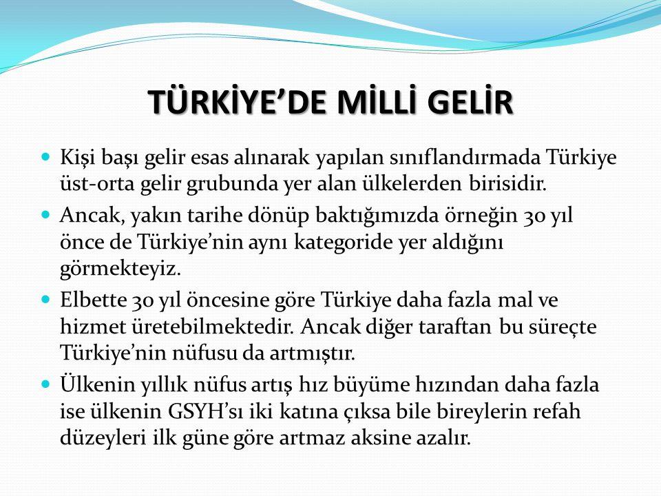 TÜRKİYE'DE MİLLİ GELİR Kişi başı gelir esas alınarak yapılan sınıflandırmada Türkiye üst-orta gelir grubunda yer alan ülkelerden birisidir. Ancak, yak