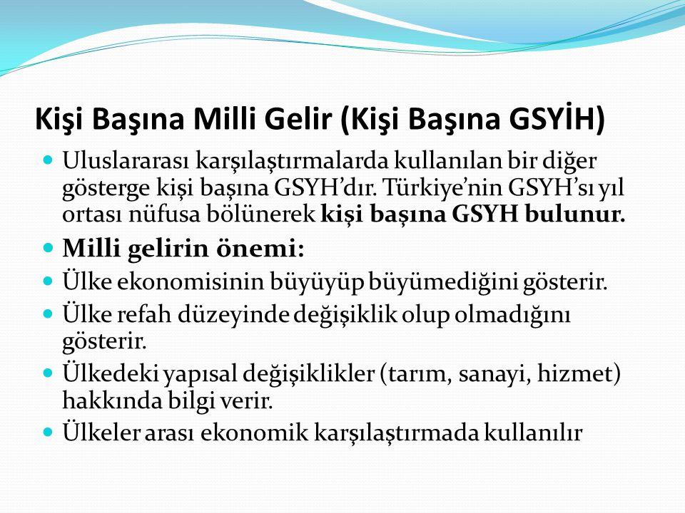 Kişi Başına Milli Gelir (Kişi Başına GSYİH) Uluslararası karşılaştırmalarda kullanılan bir diğer gösterge kişi başına GSYH'dır. Türkiye'nin GSYH'sı yı
