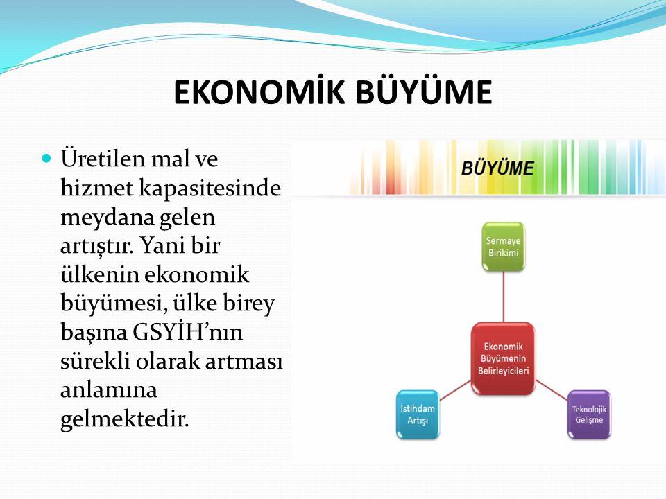 TÜRKİYE'DE YOKSULLUK Yoksulluk; gıda, giyim ve barınma gibi olanakları yaşamlarını devam ettirmeye yettiği hâlde toplumun genel düzeyinin gerisinde kalmayı ifade etmektedir.