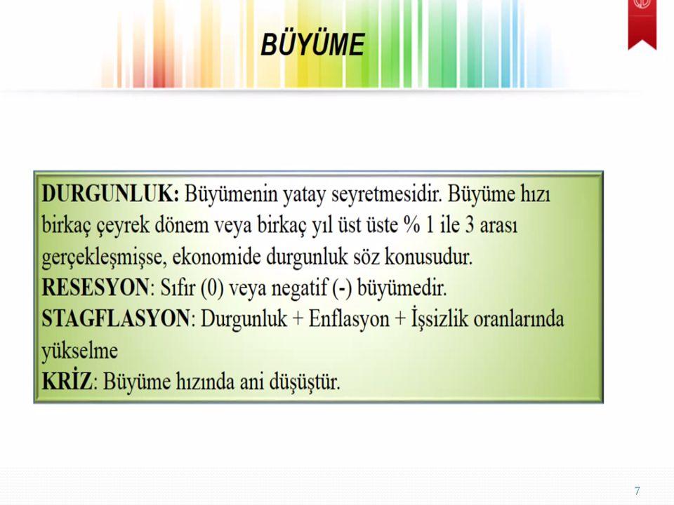 1980 yılından 2011 yılına Türkiye'de GSYH'dan üç temel sektörün (tarım, sanayi ve hizmetler) aldıkları payların gelişimi gösterilmektedir.