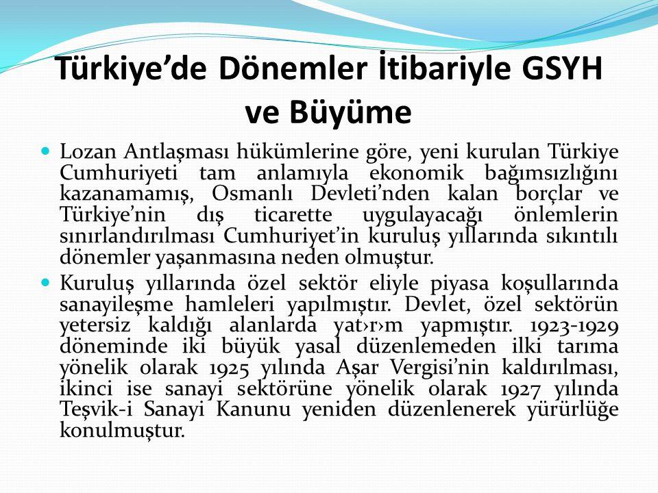 Türkiye'de Dönemler İtibariyle GSYH ve Büyüme Lozan Antlaşması hükümlerine göre, yeni kurulan Türkiye Cumhuriyeti tam anlamıyla ekonomik bağımsızlığın