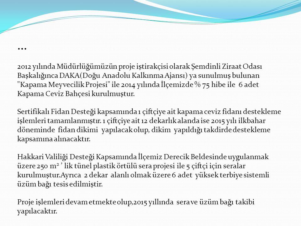 … 2012 yılında Müdürlüğümüzün proje iştirakçisi olarak Şemdinli Ziraat Odası Başkalığınca DAKA(Doğu Anadolu Kalkınma Ajansı) ya sunulmuş bulunan