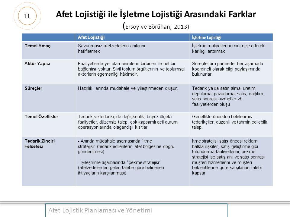 Afet Lojistiği ile İşletme Lojistiği Arasındaki Farklar ( Ersoy ve Börühan, 2013) Afet Lojistiği İşletme Lojistiği Temel AmaçSavunmasız afetzedelerin