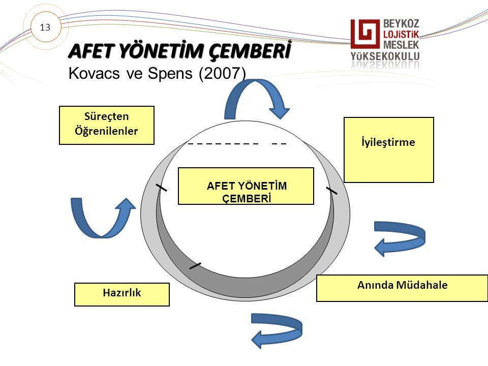 AFET YÖNETİM ÇEMBERİ Kovacs ve Spens (2007) AFET YÖNETİM ÇEMBERİ Hazırlık İyileştirme Anında Müdahale Süreçten Öğrenilenler 13