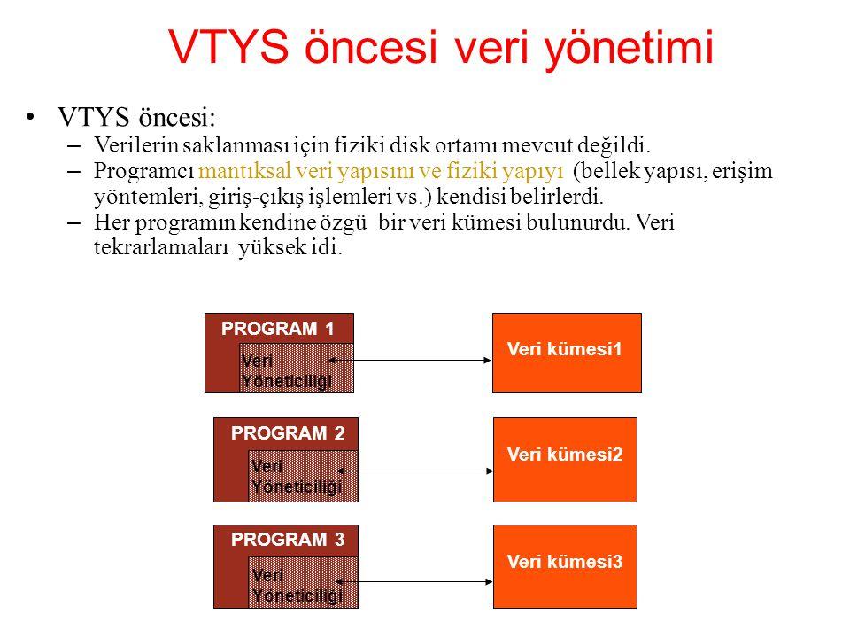 VTYS öncesi veri yönetimi VTYS öncesi: – Verilerin saklanması için fiziki disk ortamı mevcut değildi.