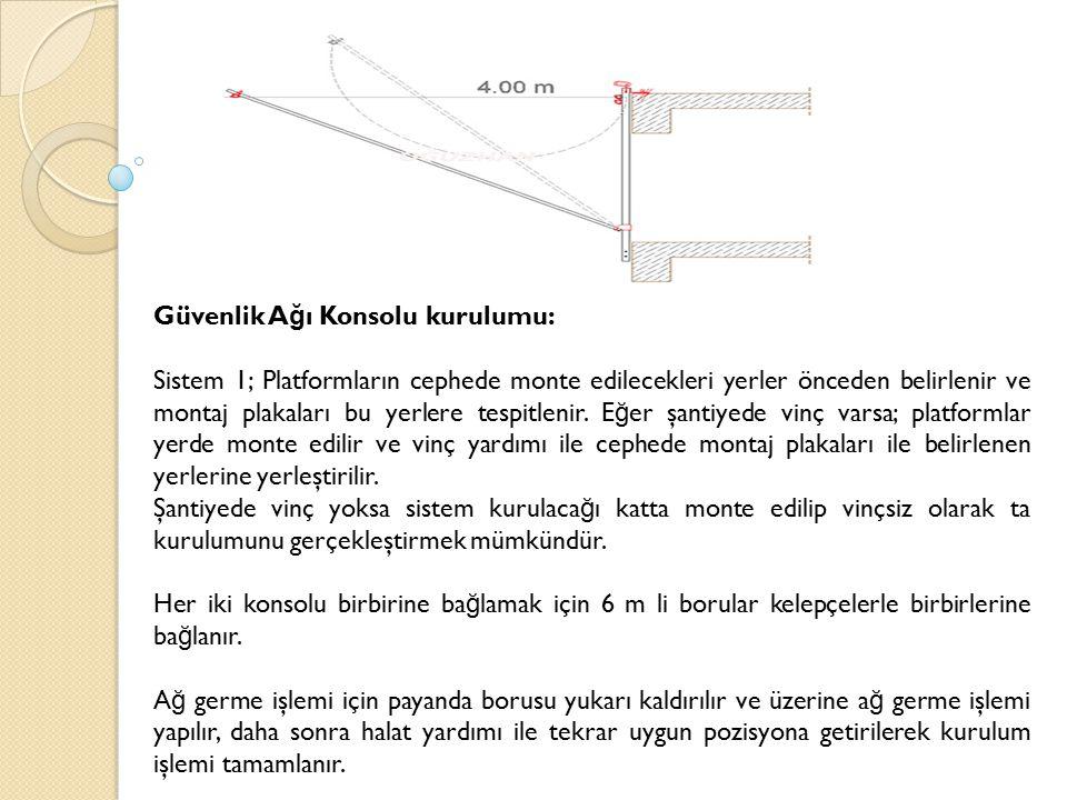 Güvenlik A ğ ı Konsolu kurulumu: Sistem 1; Platformların cephede monte edilecekleri yerler önceden belirlenir ve montaj plakaları bu yerlere tespitlenir.