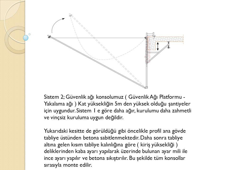Sistem 2; Güvenlik a ğ ı konsolumuz ( Güvenlik A ğ ı Platformu - Yakalama a ğ ı ) Kat yüksekli ğ in 5m den yüksek oldu ğ u şantiyeler için uygundur.