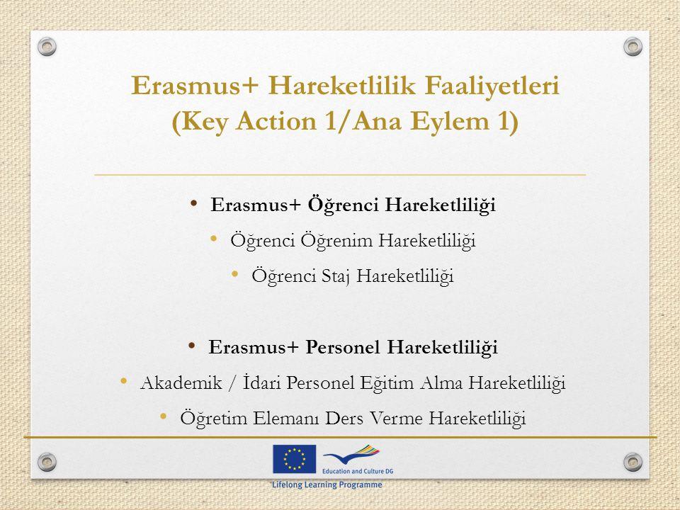Erasmus+ Hareketlilik Faaliyetleri (Key Action 1/Ana Eylem 1) Erasmus+ Öğrenci Hareketliliği Öğrenci Öğrenim Hareketliliği Öğrenci Staj Hareketliliği