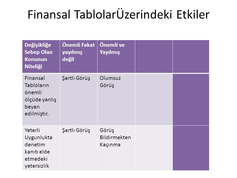 Finansal TablolarÜzerindeki Etkiler Değişikliğe Sebep Olan Konunun Niteliği Önemli Fakat yayılmış değil Önemli ve Yayılmış Finansal Tabloların önemli