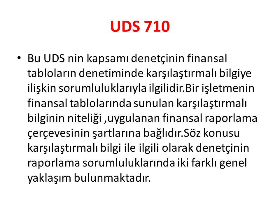 UDS 710 Bu UDS nin kapsamı denetçinin finansal tabloların denetiminde karşılaştırmalı bilgiye ilişkin sorumluluklarıyla ilgilidir.Bir işletmenin finan