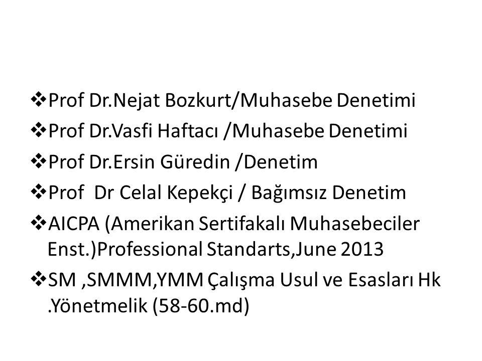  Prof Dr.Nejat Bozkurt/Muhasebe Denetimi  Prof Dr.Vasfi Haftacı /Muhasebe Denetimi  Prof Dr.Ersin Güredin /Denetim  Prof Dr Celal Kepekçi / Bağıms
