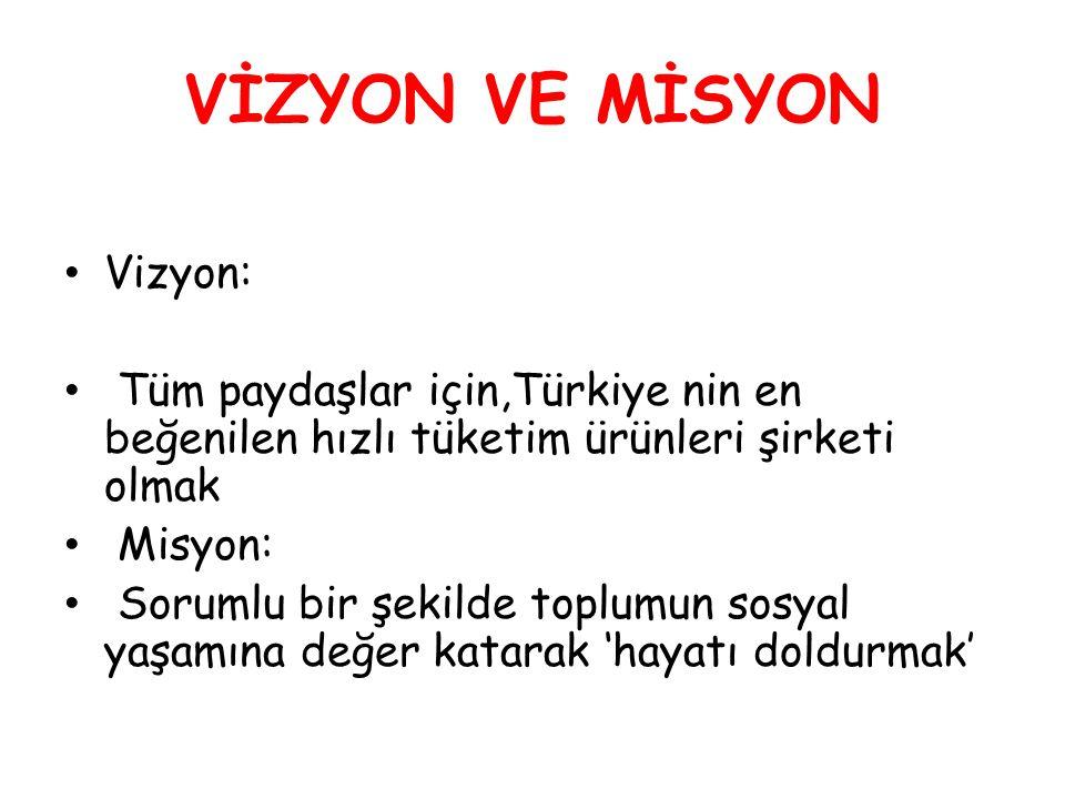 VİZYON VE MİSYON Vizyon: Tüm paydaşlar için,Türkiye nin en beğenilen hızlı tüketim ürünleri şirketi olmak Misyon: Sorumlu bir şekilde toplumun sosyal yaşamına değer katarak 'hayatı doldurmak'