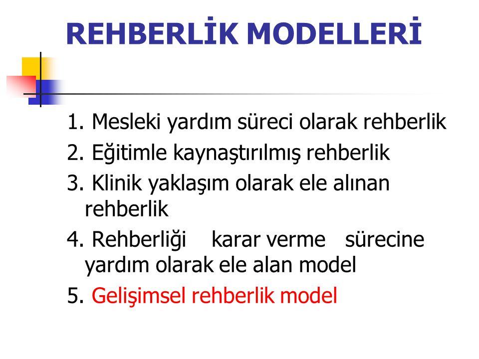 REHBERLİK MODELLERİ 1.Mesleki yardım süreci olarak rehberlik 2.