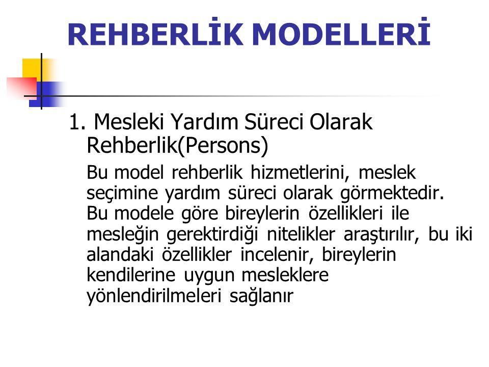 REHBERLİK MODELLERİ 1.