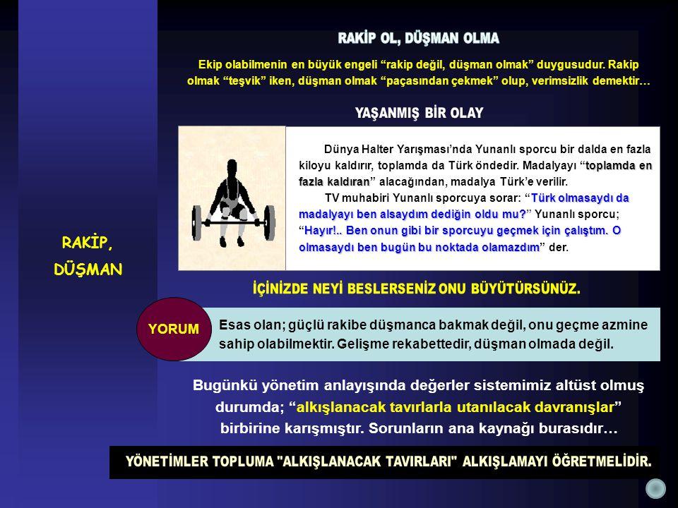 RAKİP, DÜŞMAN toplamda en fazla kaldıran Dünya Halter Yarışması'nda Yunanlı sporcu bir dalda en fazla kiloyu kaldırır, toplamda da Türk öndedir.
