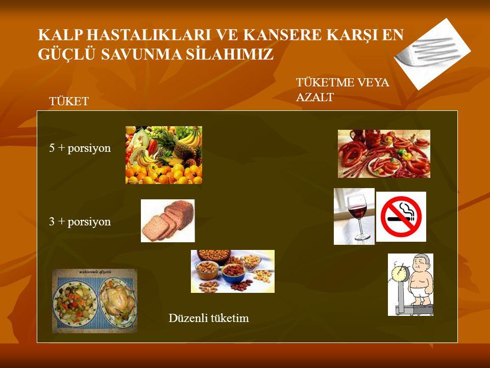 DİYABET Vücut yağ kütlesinin fazla olması Meyve ve sebze tüketiminin az olması Doymuş yağ bakımından zengin beslenme