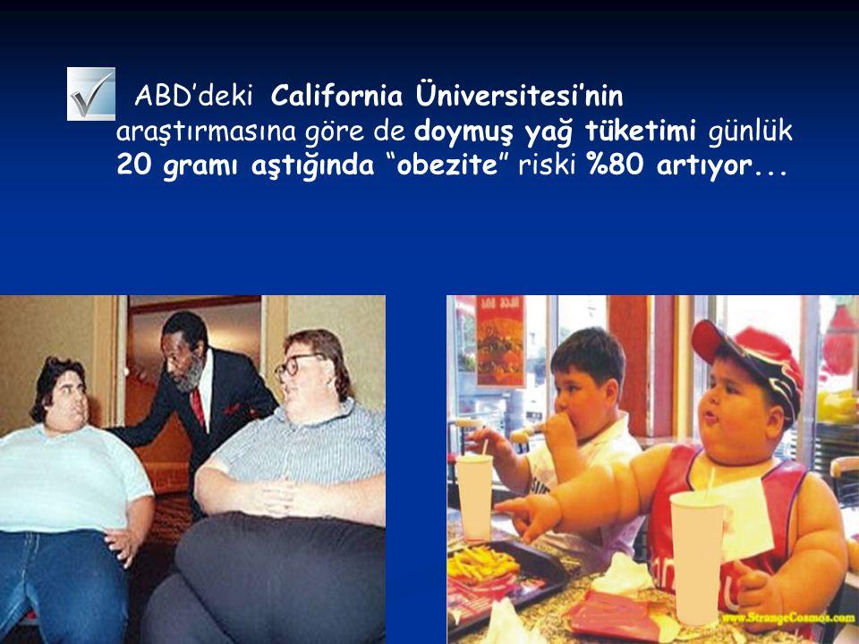 ABD'deki California Üniversitesi'nin araştırmasına göre de doymuş yağ tüketimi günlük 20 gramı aştığında obezite riski %80 artıyor...