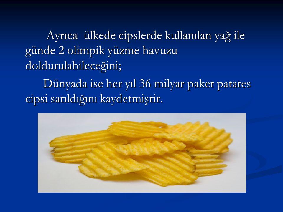 Ayrıca ülkede cipslerde kullanılan yağ ile günde 2 olimpik yüzme havuzu doldurulabileceğini; Ayrıca ülkede cipslerde kullanılan yağ ile günde 2 olimpik yüzme havuzu doldurulabileceğini; Dünyada ise her yıl 36 milyar paket patates cipsi satıldığını kaydetmiştir.