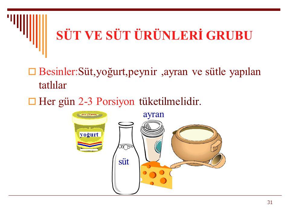 SÜT VE SÜT ÜRÜNLERİ GRUBU  Besinler:Süt,yoğurt,peynir,ayran ve sütle yapılan tatlılar  Her gün 2-3 Porsiyon tüketilmelidir. yoğurt süt ayran 31