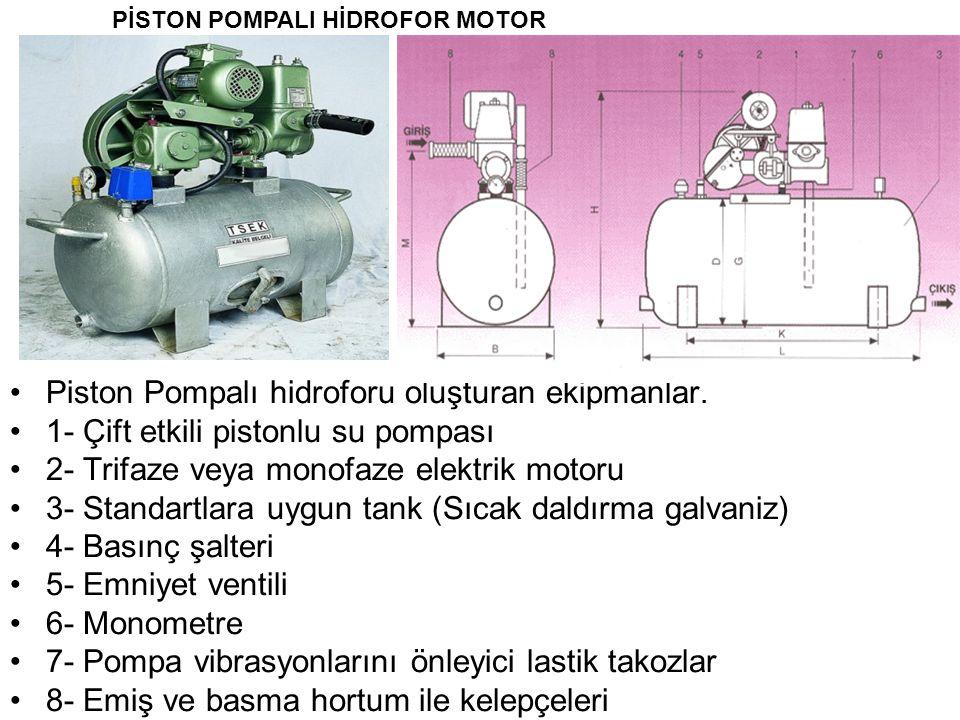 Piston Pompalı hidroforu oluşturan ekipmanlar. 1- Çift etkili pistonlu su pompası 2- Trifaze veya monofaze elektrik motoru 3- Standartlara uygun tank