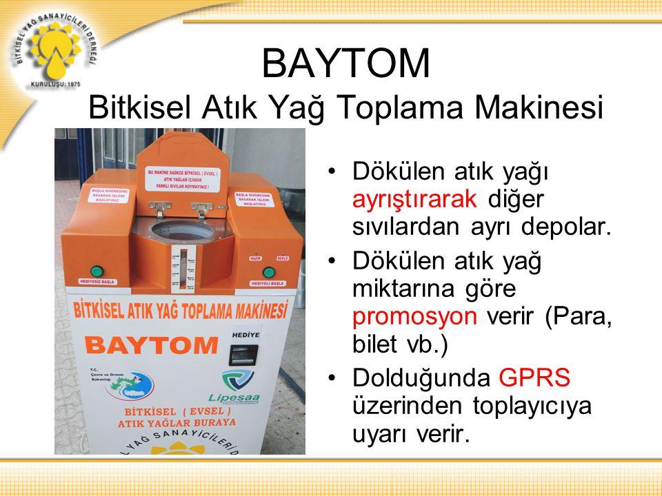BAYTOM Bitkisel Atık Yağ Toplama Makinesi Dökülen atık yağı ayrıştırarak diğer sıvılardan ayrı depolar. Dökülen atık yağ miktarına göre promosyon veri