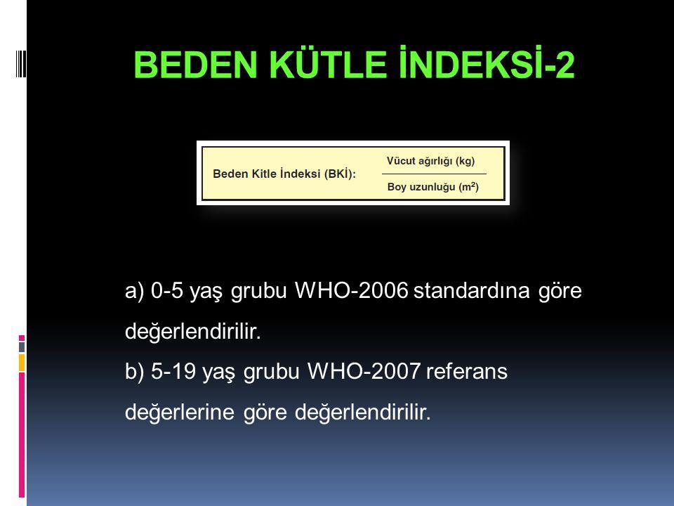 BEDEN KÜTLE İNDEKSİ-2 a) 0-5 yaş grubu WHO-2006 standardına göre değerlendirilir. b) 5-19 yaş grubu WHO-2007 referans değerlerine göre değerlendirilir