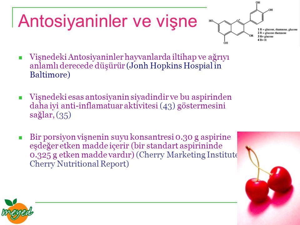 Antosiyaninler ve vişne Vişnedeki Antosiyaninler hayvanlarda iltihap ve ağrıyı anlamlı derecede düşürür (Jonh Hopkins Hospial in Baltimore) Vişnedeki esas antosiyanin siyadindir ve bu aspirinden daha iyi anti-inflamatuar aktivitesi (43) göstermesini sağlar, (35) Bir porsiyon vişnenin suyu konsantresi 0.30 g aspirine eşdeğer etken madde içerir (bir standart aspirininde 0.325 g etken madde vardır) (Cherry Marketing Institute, Cherry Nutritional Report)