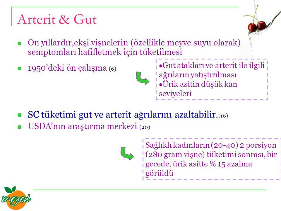 Arterit & Gut On yıllardır,ekşi vişnelerin (özellikle meyve suyu olarak) semptomları hafifletmek için tüketilmesi 1950'deki ön çalışma (6) SC tüketimi gut ve arterit ağrılarını azaltabilir.