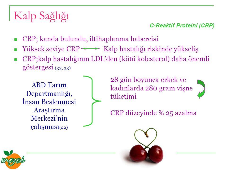 Kalp Sağlığı CRP; kanda bulundu, iltihaplanma habercisi Yüksek seviye CRP Kalp hastalığı riskinde yükseliş CRP;kalp hastalığının LDL'den (kötü kolesterol) daha önemli göstergesi (32, 33) C-Reaktif Proteini (CRP) ABD Tarım Departmanlığı, İnsan Beslenmesi Araştırma Merkezi'nin çalışması (22) 28 gün boyunca erkek ve kadınlarda 280 gram vişne tüketimi CRP düzeyinde % 25 azalma