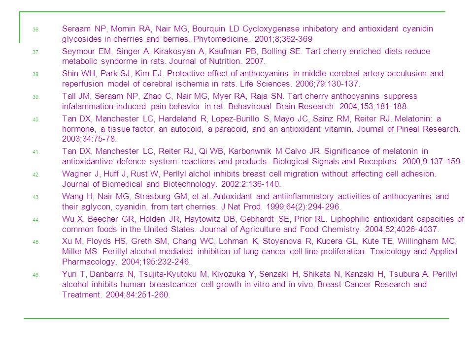 36. Seraam NP, Momin RA, Nair MG, Bourquin LD Cycloxygenase inhibatory and antioxidant cyanidin glycosides in cherries and berries. Phytomedicine. 200