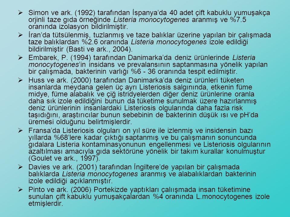  Simon ve ark. (1992) tarafından İspanya'da 40 adet çift kabuklu yumuşakça orjinli taze gıda örneğinde Listeria monocytogenes aranmış ve %7.5 oranınd