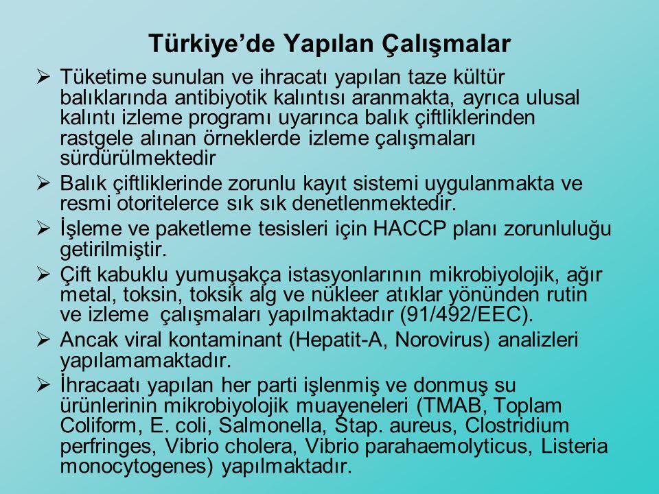 Türkiye'de Yapılan Çalışmalar  Tüketime sunulan ve ihracatı yapılan taze kültür balıklarında antibiyotik kalıntısı aranmakta, ayrıca ulusal kalıntı i