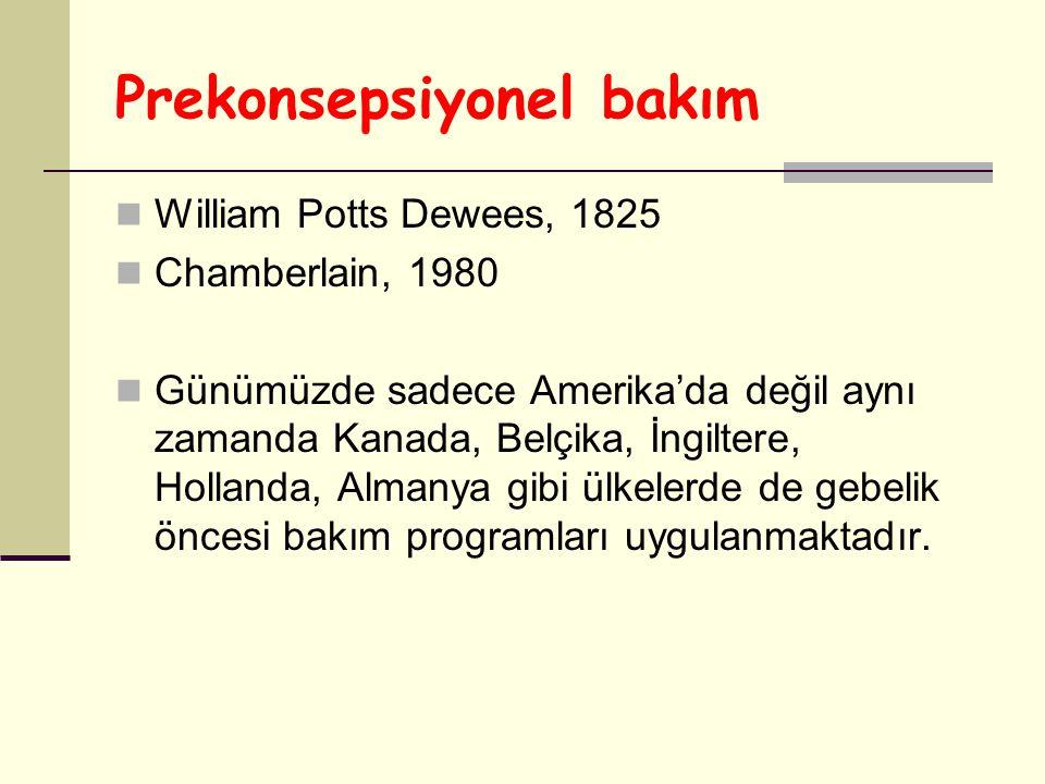 Prekonsepsiyonel bakım William Potts Dewees, 1825 Chamberlain, 1980 Günümüzde sadece Amerika'da değil aynı zamanda Kanada, Belçika, İngiltere, Holland