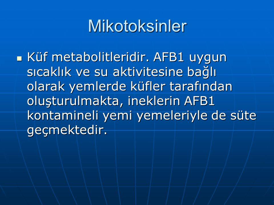 Mikotoksinler Küf metabolitleridir. AFB1 uygun sıcaklık ve su aktivitesine bağlı olarak yemlerde küfler tarafından oluşturulmakta, ineklerin AFB1 kont