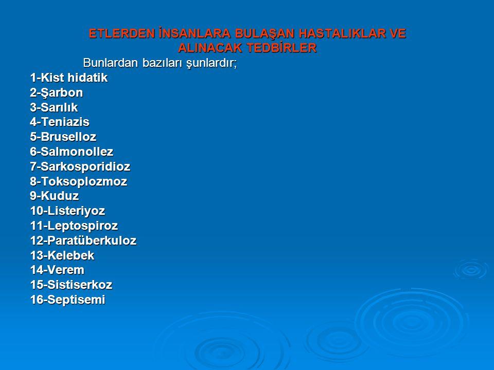 ETLERDEN İNSANLARA BULAŞAN HASTALIKLAR VE ALINACAK TEDBİRLER Bunlardan bazıları şunlardır; Bunlardan bazıları şunlardır; 1-Kist hidatik 2-Şarbon3-Sarılık4-Teniazis5-Bruselloz6-Salmonollez7-Sarkosporidioz8-Toksoplozmoz9-Kuduz10-Listeriyoz11-Leptospiroz12-Paratüberkuloz13-Kelebek14-Verem15-Sistiserkoz16-Septisemi