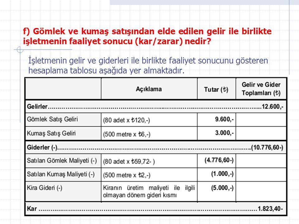 f) Gömlek ve kumaş satışından elde edilen gelir ile birlikte işletmenin faaliyet sonucu (kar/zarar) nedir? İşletmenin gelir ve giderleri ile birlikte