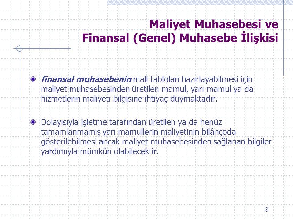 finansal muhasebenin mali tabloları hazırlayabilmesi için maliyet muhasebesinden üretilen mamul, yarı mamul ya da hizmetlerin maliyeti bilgisine ihtiyaç duymaktadır.