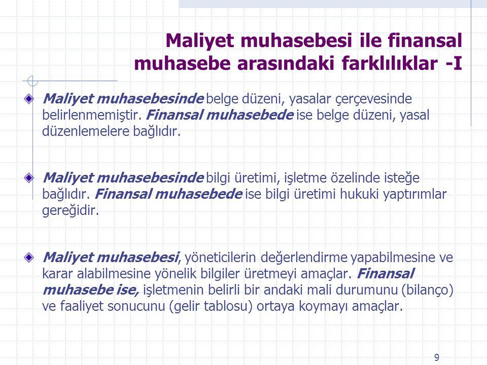 Maliyet muhasebesi ile finansal muhasebe arasındaki farklılıklar -I Maliyet muhasebesinde belge düzeni, yasalar çerçevesinde belirlenmemiştir.