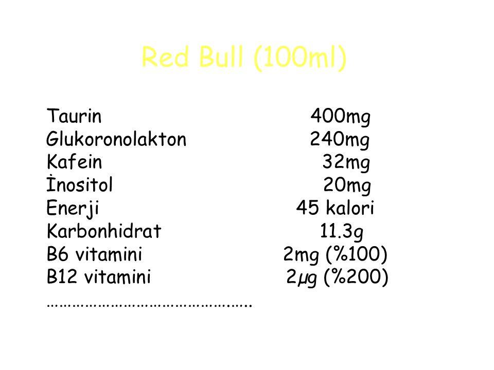Red Bull (100ml) Taurin 400mg Glukoronolakton 240mg Kafein 32mg İnositol 20mg Enerji 45 kalori Karbonhidrat 11.3g B6 vitamini 2mg (%100) B12 vitamini 2µg (%200) …………………………………….…..