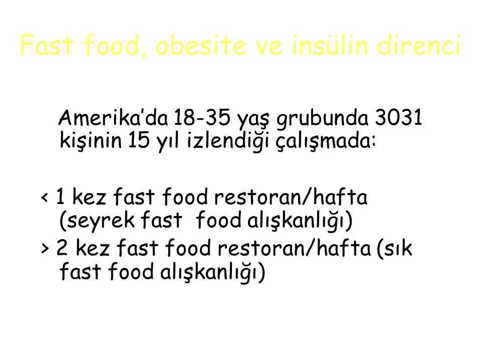 Fast food, obesite ve insülin direnci Amerika'da 18-35 yaş grubunda 3031 kişinin 15 yıl izlendiği çalışmada: < 1 kez fast food restoran/hafta (seyrek fast food alışkanlığı) > 2 kez fast food restoran/hafta (sık fast food alışkanlığı)