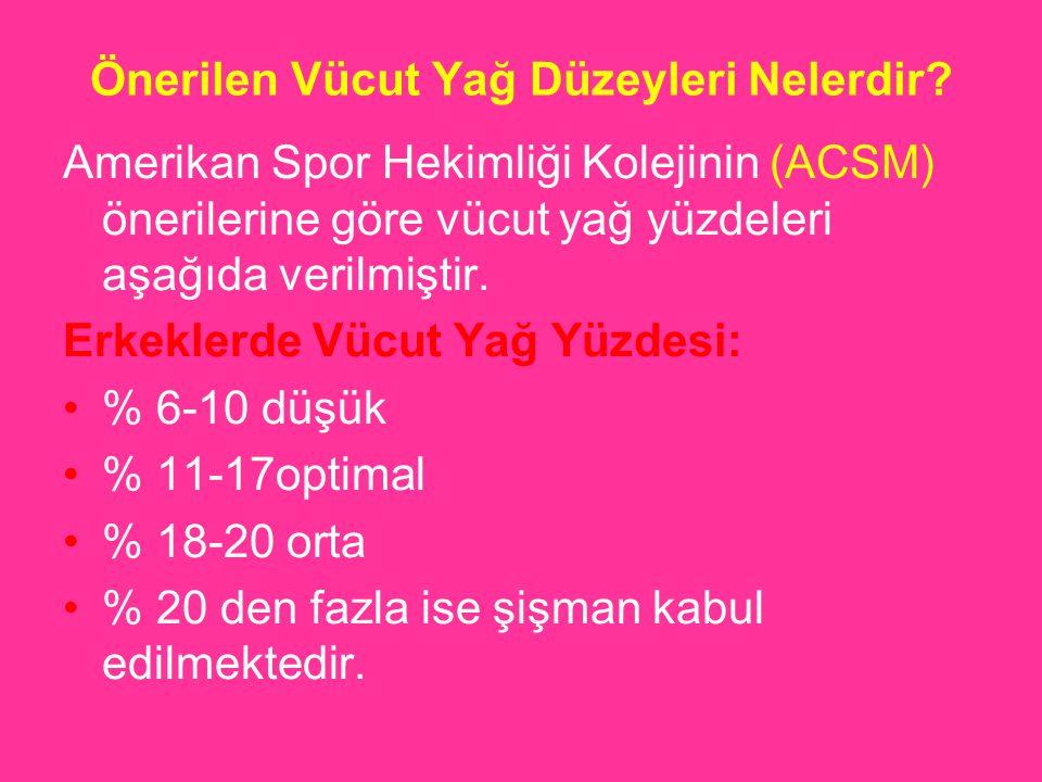 Önerilen Vücut Yağ Düzeyleri Nelerdir? Amerikan Spor Hekimliği Kolejinin (ACSM) önerilerine göre vücut yağ yüzdeleri aşağıda verilmiştir. Erkeklerde V