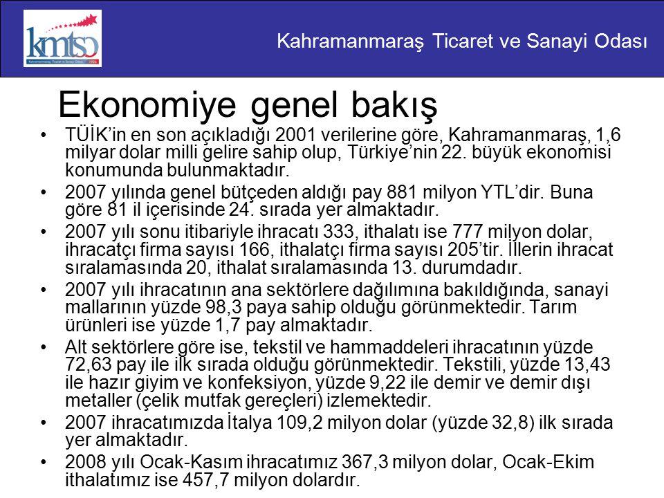 Ekonomiye genel bakış TÜİK'in en son açıkladığı 2001 verilerine göre, Kahramanmaraş, 1,6 milyar dolar milli gelire sahip olup, Türkiye'nin 22.