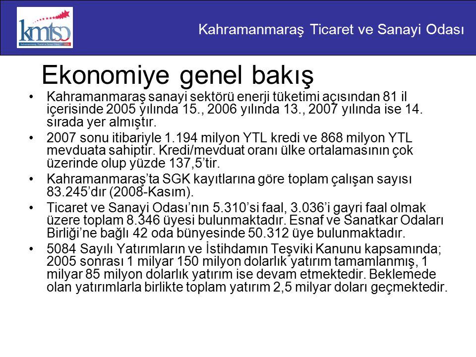 Kahramanmaraş Ticaret ve Sanayi Odası Ekonomiye genel bakış Kahramanmaraş sanayi sektörü enerji tüketimi açısından 81 il içerisinde 2005 yılında 15., 2006 yılında 13., 2007 yılında ise 14.