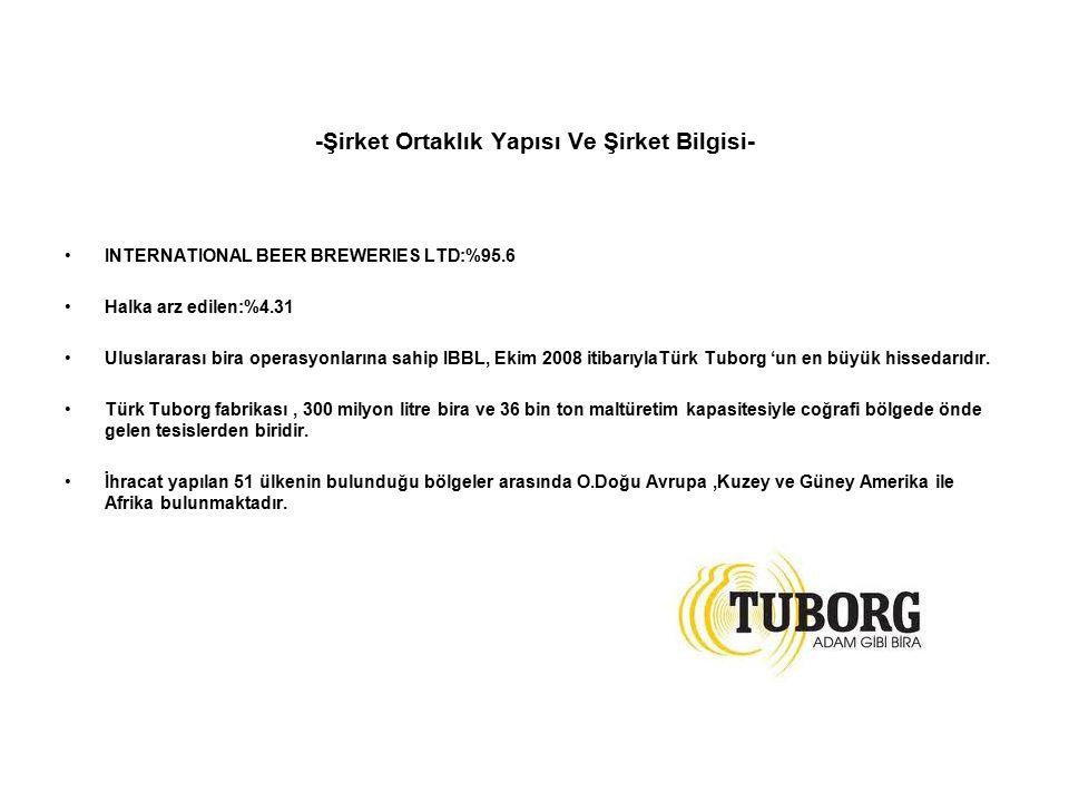 -Şirket Ortaklık Yapısı Ve Şirket Bilgisi- INTERNATIONAL BEER BREWERIES LTD:%95.6 Halka arz edilen:%4.31 Uluslararası bira operasyonlarına sahip IBBL, Ekim 2008 itibarıylaTürk Tuborg 'un en büyük hissedarıdır.