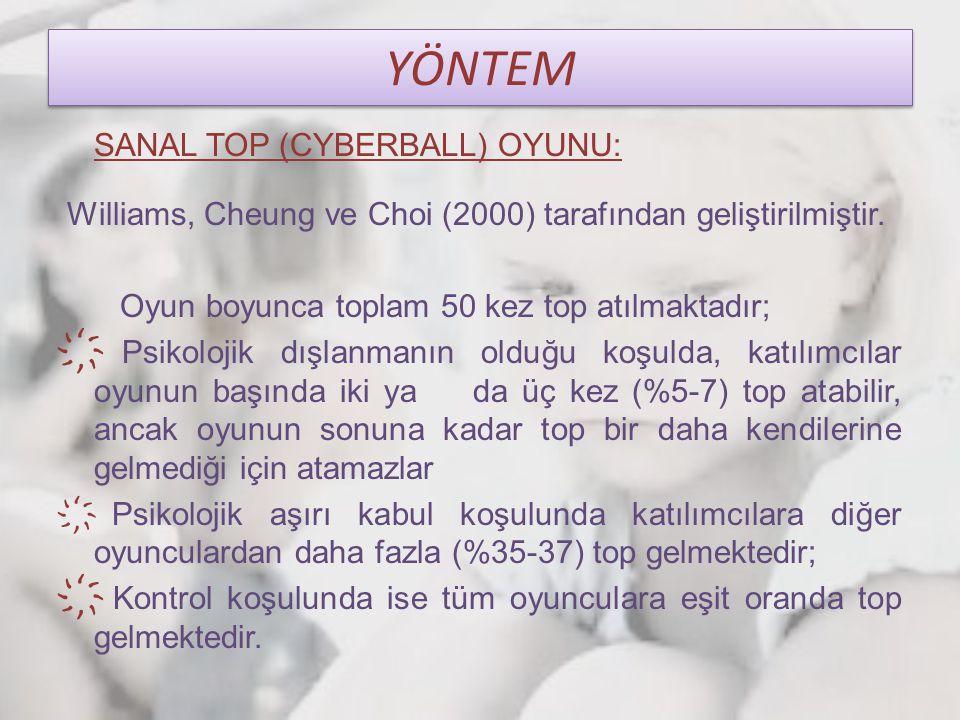 YÖNTEM SANAL TOP (CYBERBALL) OYUNU: Williams, Cheung ve Choi (2000) tarafından geliştirilmiştir. Oyun boyunca toplam 50 kez top atılmaktadır; ҉ Psikol